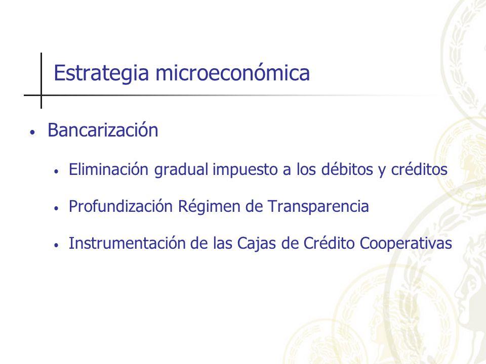Estrategia microeconómica Bancarización Eliminación gradual impuesto a los débitos y créditos Profundización Régimen de Transparencia Instrumentación
