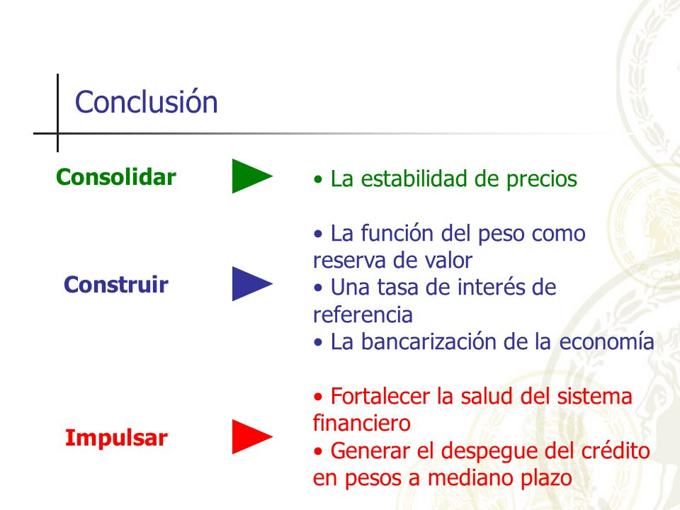 Conclusión Consolidar La estabilidad de precios La función del peso como reserva de valor Una tasa de interés de referencia La bancarización de la eco