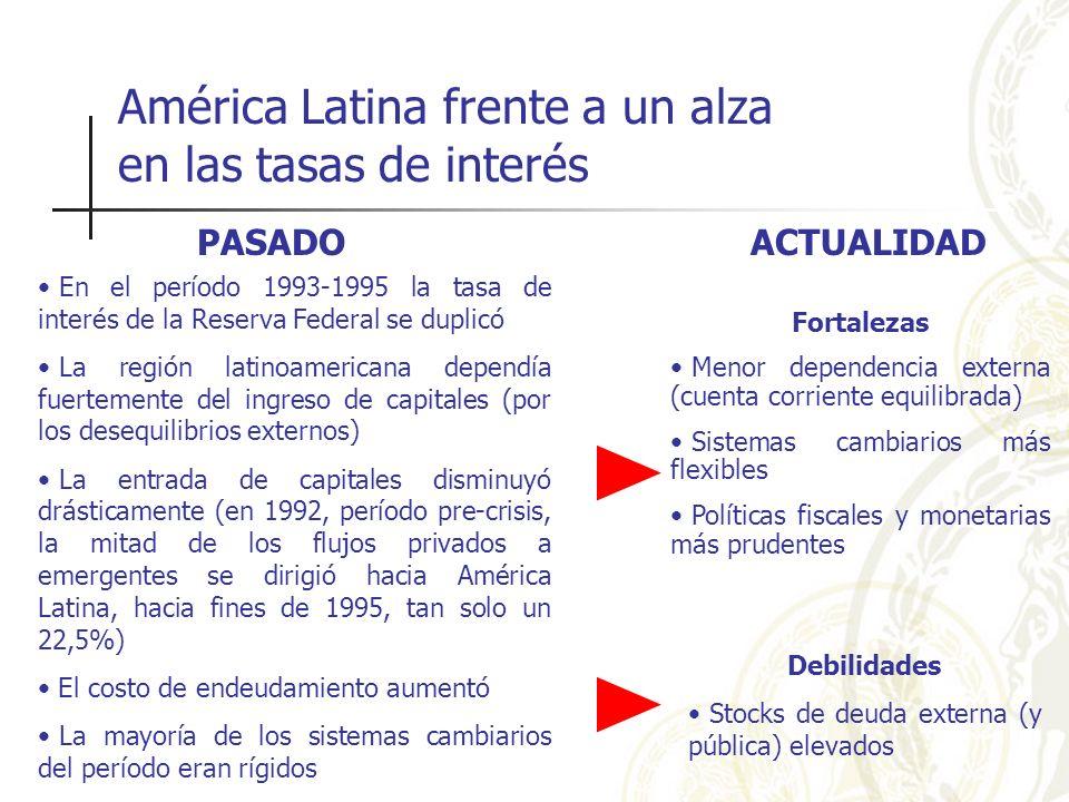 América Latina frente a un alza en las tasas de interés En el período 1993-1995 la tasa de interés de la Reserva Federal se duplicó La región latinoam
