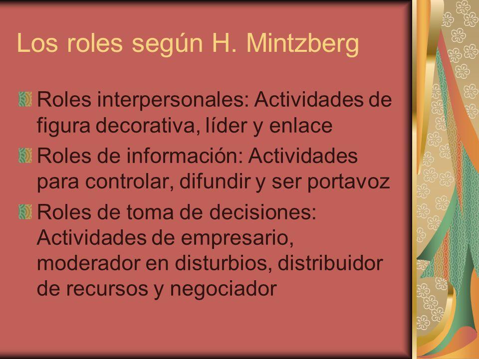 Los roles según H. Mintzberg Roles interpersonales: Actividades de figura decorativa, líder y enlace Roles de información: Actividades para controlar,