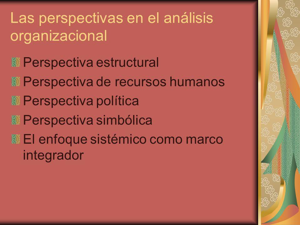 Las perspectivas en el análisis organizacional Perspectiva estructural Perspectiva de recursos humanos Perspectiva política Perspectiva simbólica El e