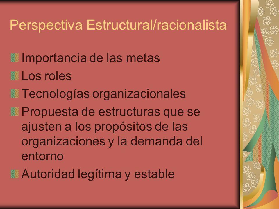 Perspectiva Estructural/racionalista Importancia de las metas Los roles Tecnologías organizacionales Propuesta de estructuras que se ajusten a los pro