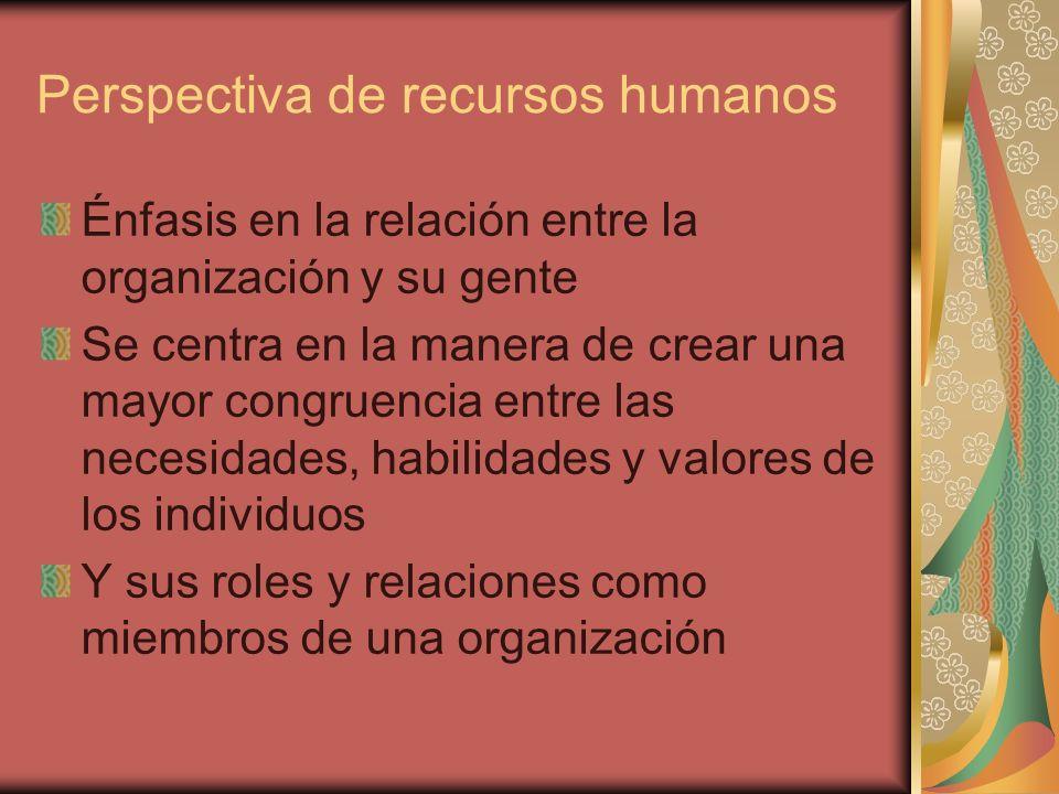 Perspectiva de recursos humanos Énfasis en la relación entre la organización y su gente Se centra en la manera de crear una mayor congruencia entre la