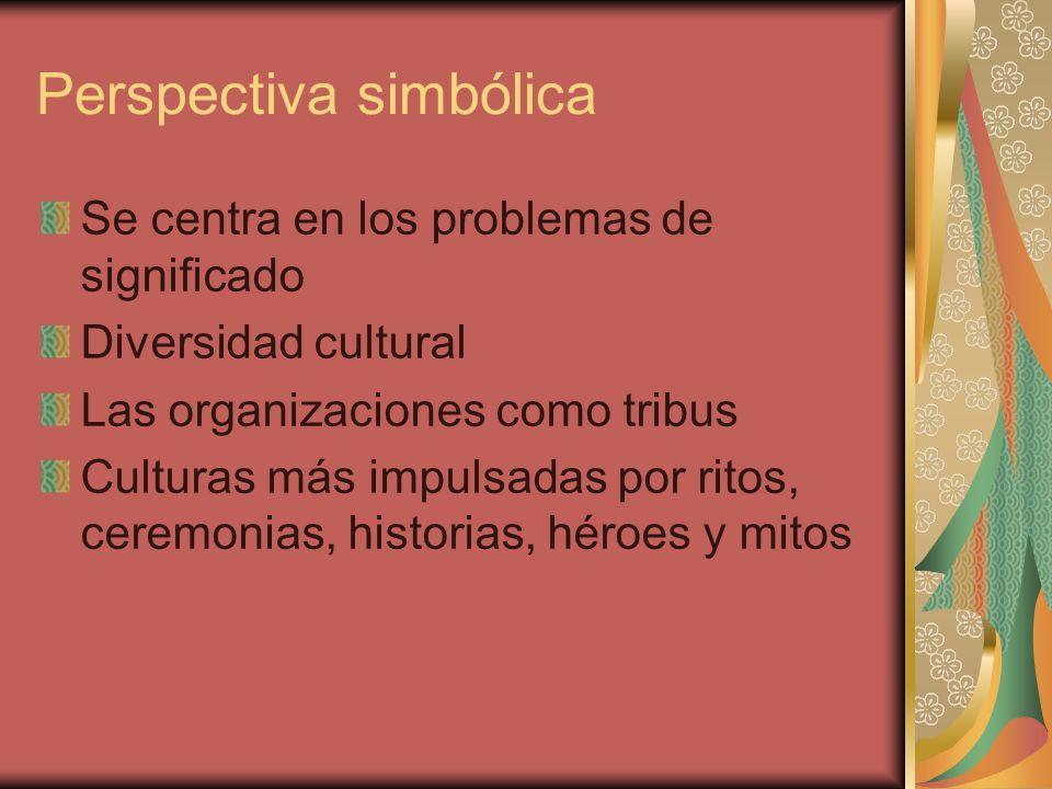 Perspectiva simbólica Se centra en los problemas de significado Diversidad cultural Las organizaciones como tribus Culturas más impulsadas por ritos,