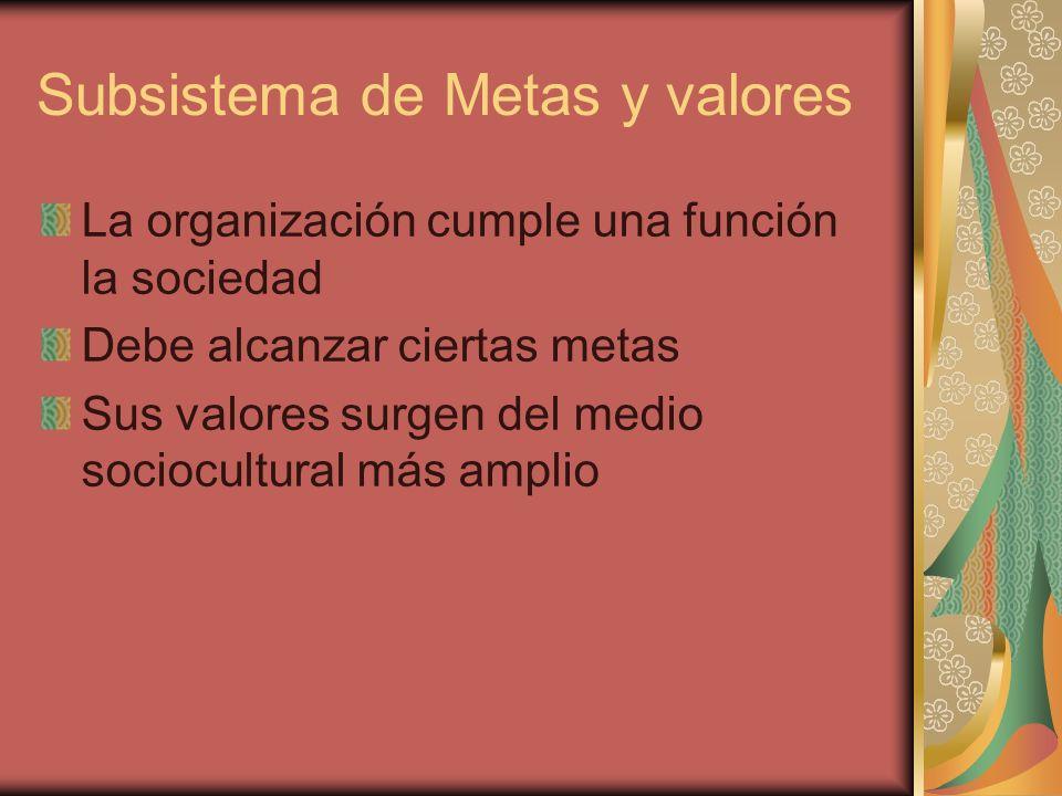 Subsistema de Metas y valores La organización cumple una función la sociedad Debe alcanzar ciertas metas Sus valores surgen del medio sociocultural má