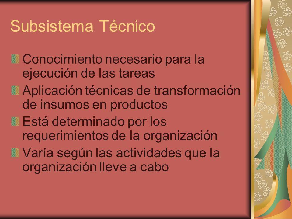 Subsistema Técnico Conocimiento necesario para la ejecución de las tareas Aplicación técnicas de transformación de insumos en productos Está determina