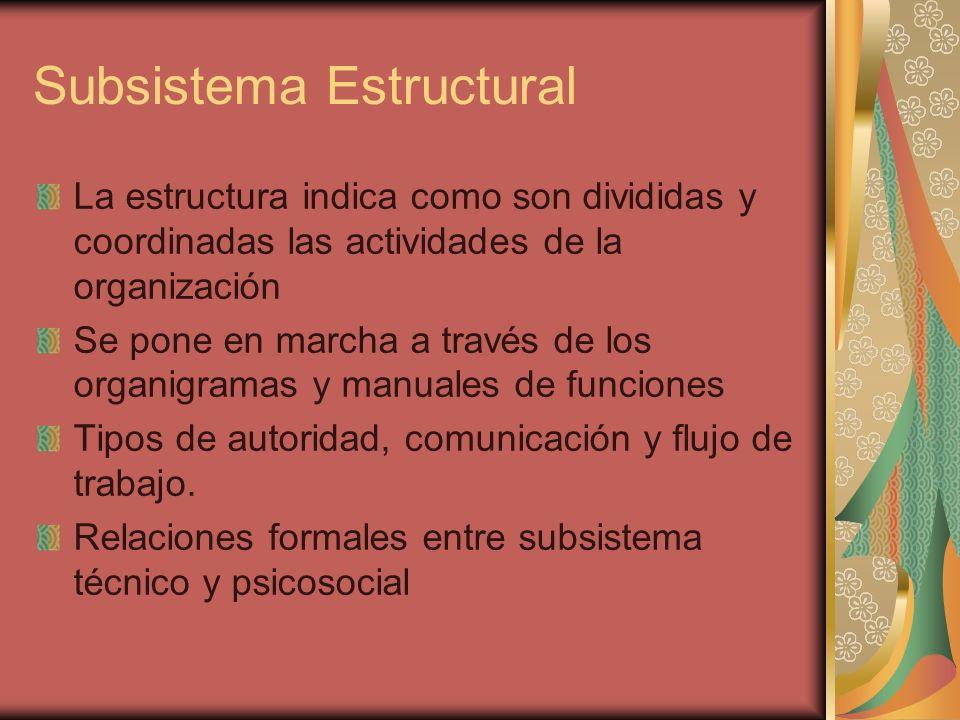 Subsistema Estructural La estructura indica como son divididas y coordinadas las actividades de la organización Se pone en marcha a través de los orga