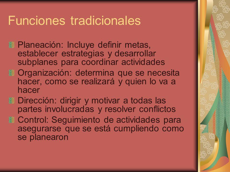 Funciones tradicionales Planeación: Incluye definir metas, establecer estrategias y desarrollar subplanes para coordinar actividades Organización: det
