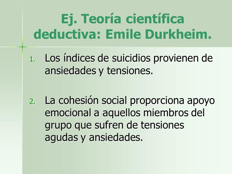 Ej. Teoría científica deductiva: Emile Durkheim. 1. Los índices de suicidios provienen de ansiedades y tensiones. 2. La cohesión social proporciona ap