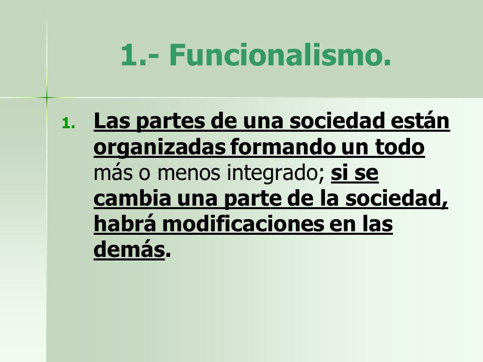 1.- Funcionalismo. 1. 1. Las partes de una sociedad están organizadas formando un todo más o menos integrado; si se cambia una parte de la sociedad, h
