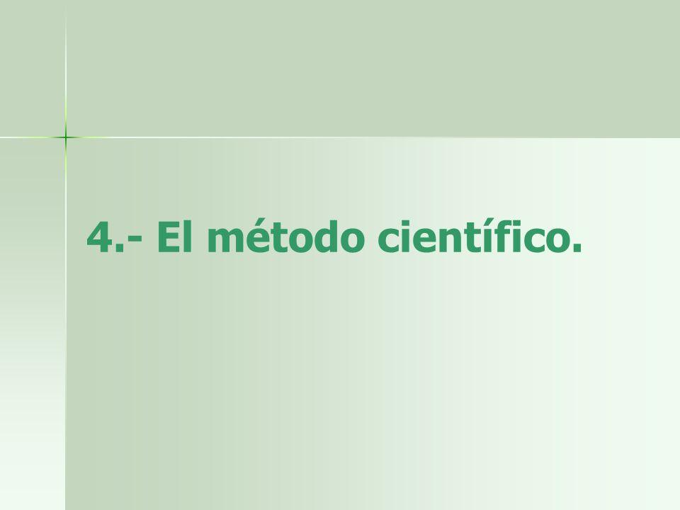 4.- El método científico.