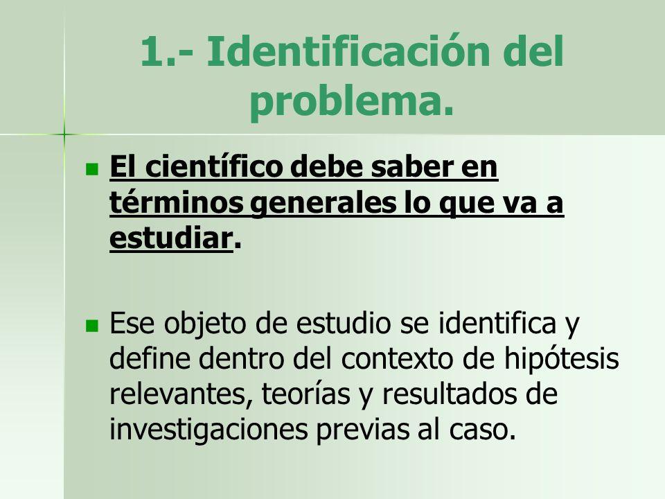 1.- Identificación del problema. El científico debe saber en términos generales lo que va a estudiar. Ese objeto de estudio se identifica y define den
