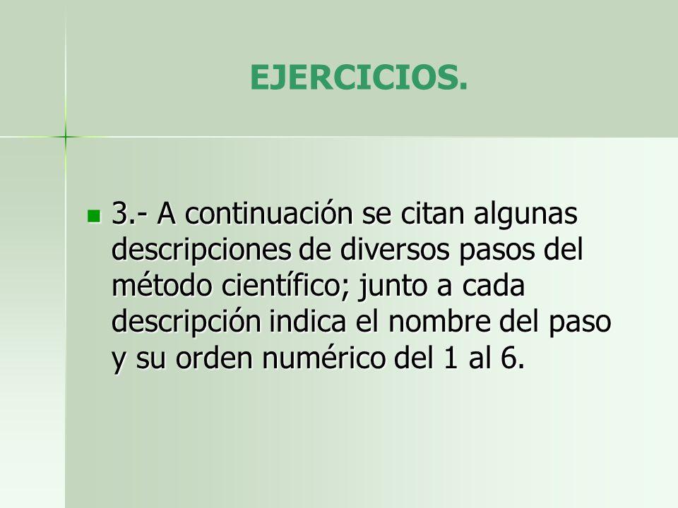 EJERCICIOS. 3.- A continuación se citan algunas descripciones de diversos pasos del método científico; junto a cada descripción indica el nombre del p