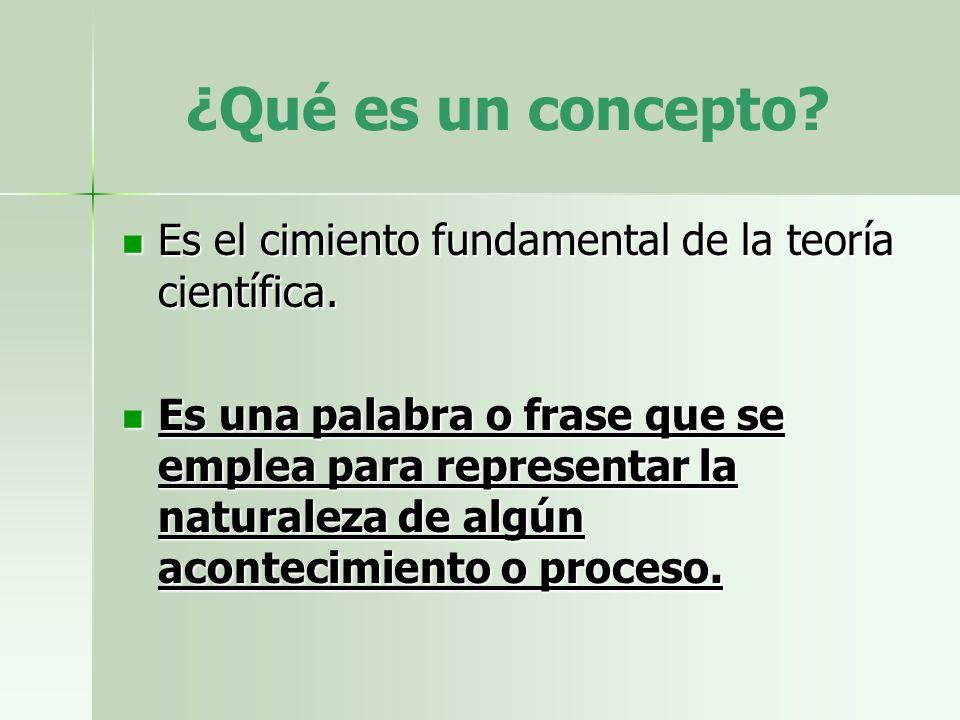 1.- Funcionalismo.Ej.