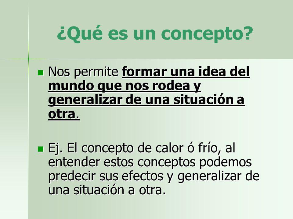 6.- Establecer las conclusiones.En esta fase se aceptan o rechazan las hipótesis.