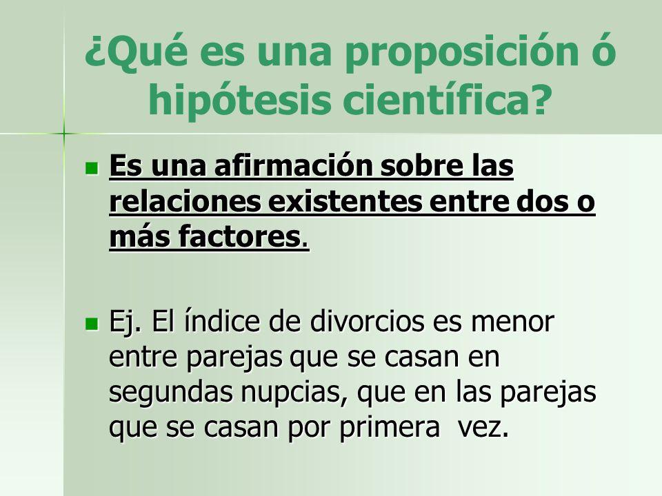 ¿Qué es una proposición ó hipótesis científica? Es una afirmación sobre las relaciones existentes entre dos o más factores. Es una afirmación sobre la