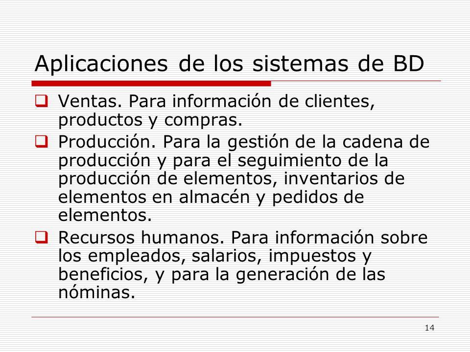 14 Aplicaciones de los sistemas de BD Ventas. Para información de clientes, productos y compras. Producción. Para la gestión de la cadena de producció
