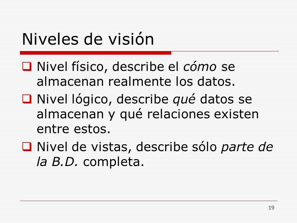 19 Niveles de visión Nivel físico, describe el cómo se almacenan realmente los datos. Nivel lógico, describe qué datos se almacenan y qué relaciones e