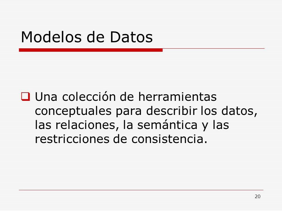 20 Modelos de Datos Una colección de herramientas conceptuales para describir los datos, las relaciones, la semántica y las restricciones de consisten