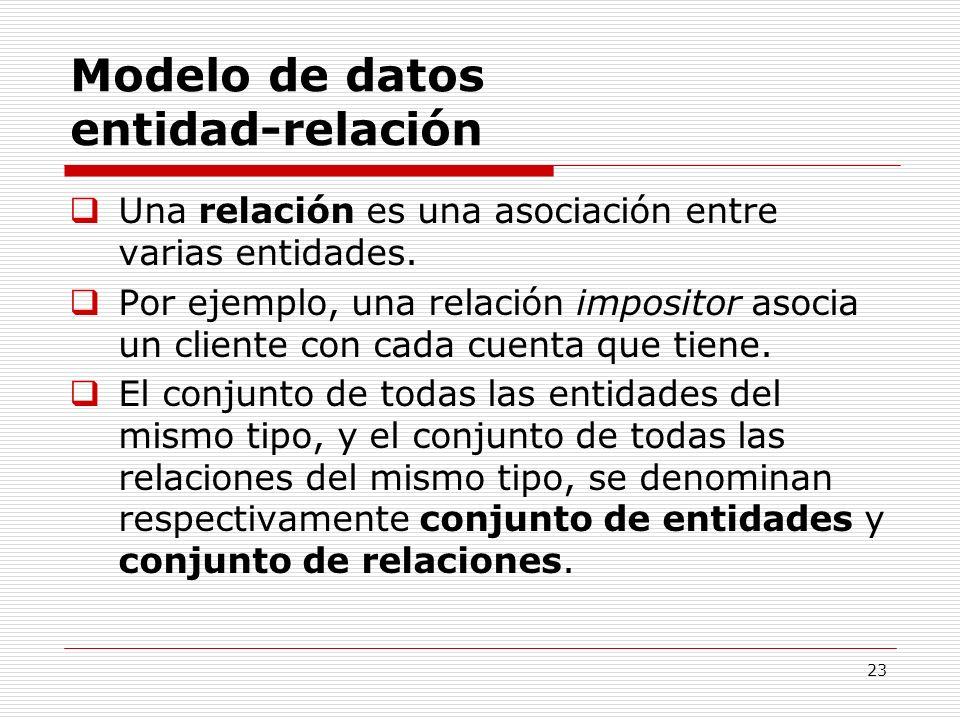 23 Modelo de datos entidad-relación Una relación es una asociación entre varias entidades. Por ejemplo, una relación impositor asocia un cliente con c