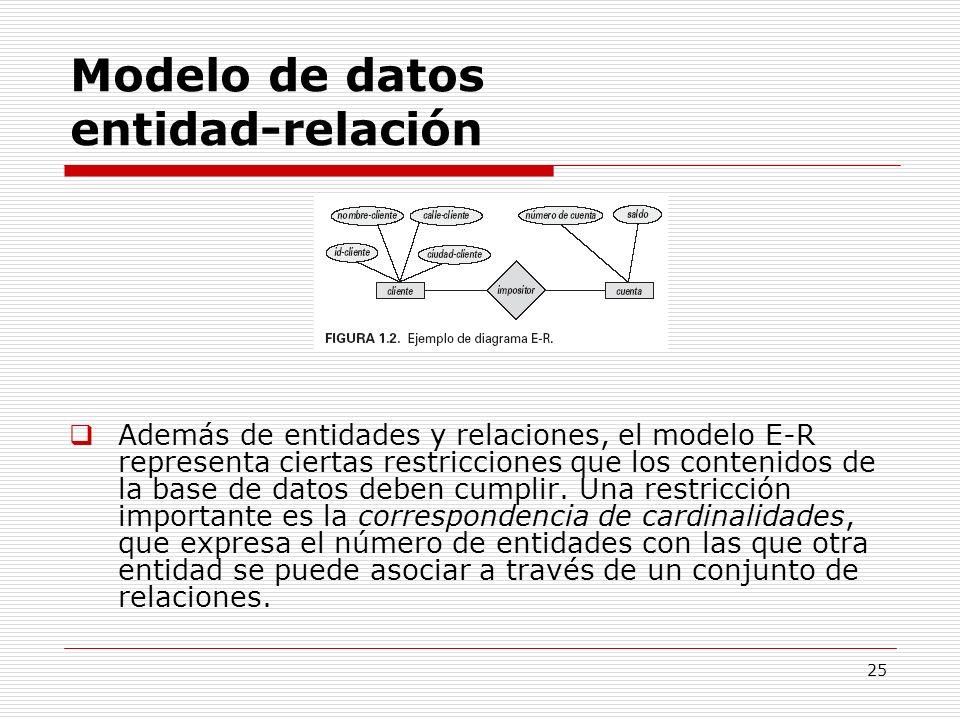 25 Modelo de datos entidad-relación Además de entidades y relaciones, el modelo E-R representa ciertas restricciones que los contenidos de la base de