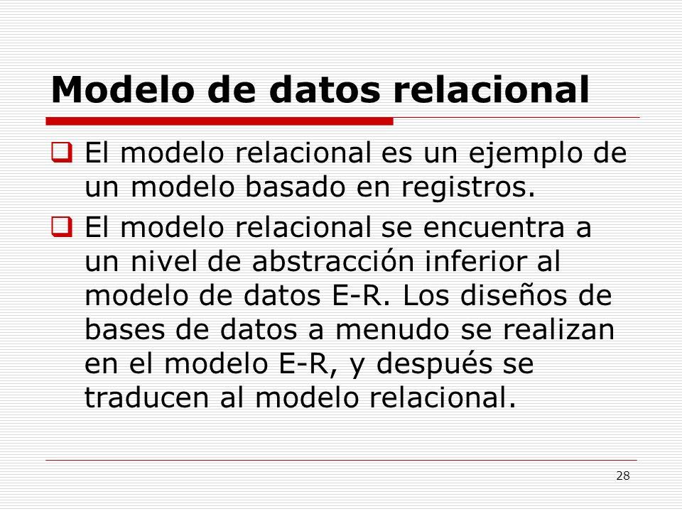 28 Modelo de datos relacional El modelo relacional es un ejemplo de un modelo basado en registros. El modelo relacional se encuentra a un nivel de abs