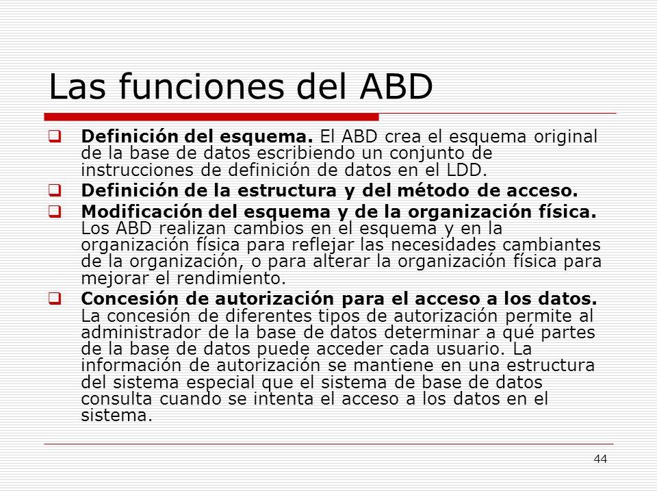 44 Las funciones del ABD Definición del esquema. El ABD crea el esquema original de la base de datos escribiendo un conjunto de instrucciones de defin