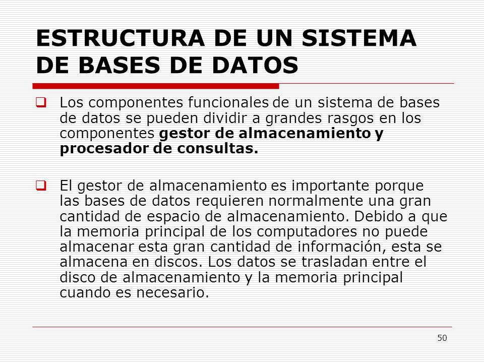 50 ESTRUCTURA DE UN SISTEMA DE BASES DE DATOS Los componentes funcionales de un sistema de bases de datos se pueden dividir a grandes rasgos en los co
