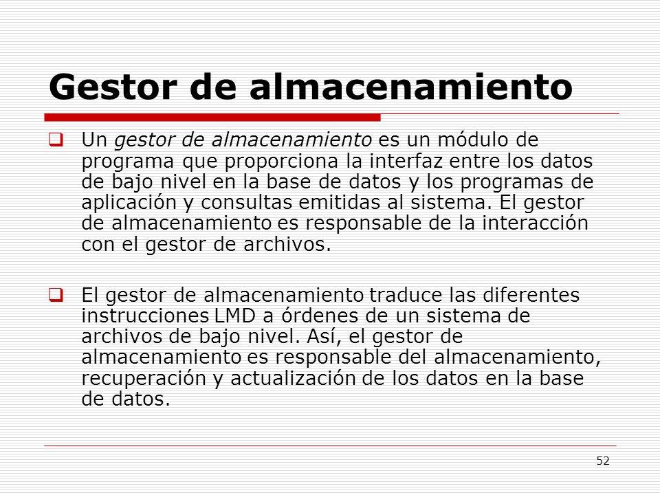 52 Gestor de almacenamiento Un gestor de almacenamiento es un módulo de programa que proporciona la interfaz entre los datos de bajo nivel en la base