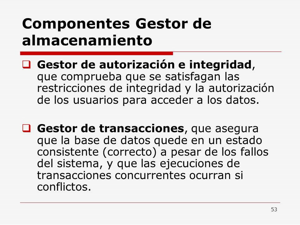 53 Componentes Gestor de almacenamiento Gestor de autorización e integridad, que comprueba que se satisfagan las restricciones de integridad y la auto