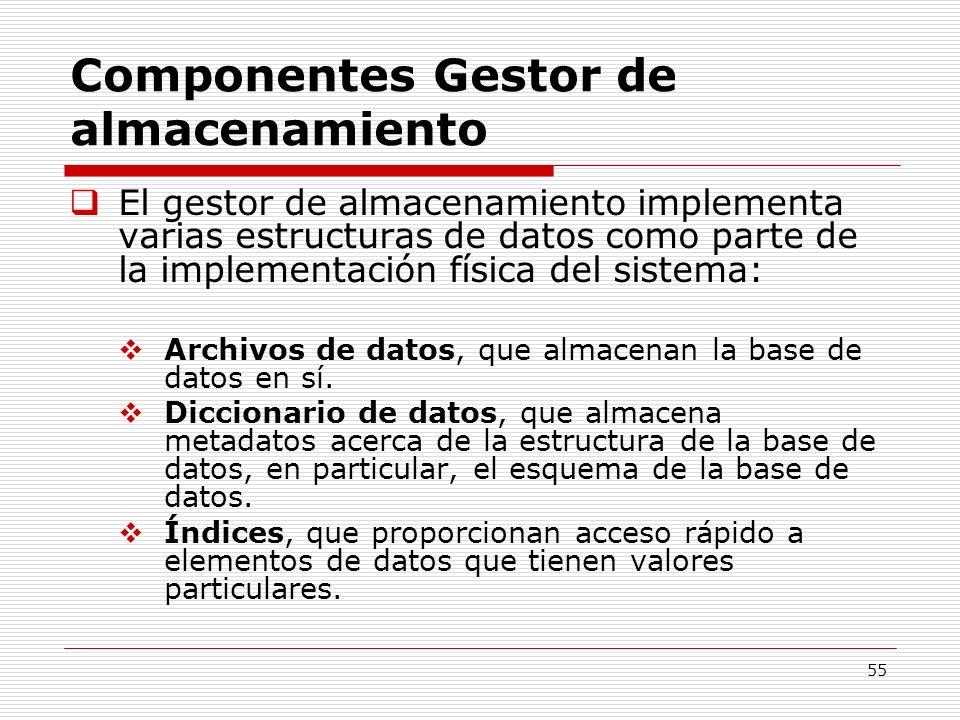 55 Componentes Gestor de almacenamiento El gestor de almacenamiento implementa varias estructuras de datos como parte de la implementación física del