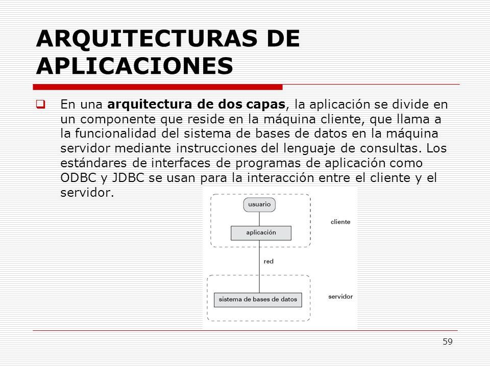 59 ARQUITECTURAS DE APLICACIONES En una arquitectura de dos capas, la aplicación se divide en un componente que reside en la máquina cliente, que llam