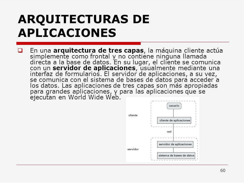60 ARQUITECTURAS DE APLICACIONES En una arquitectura de tres capas, la máquina cliente actúa simplemente como frontal y no contiene ninguna llamada di