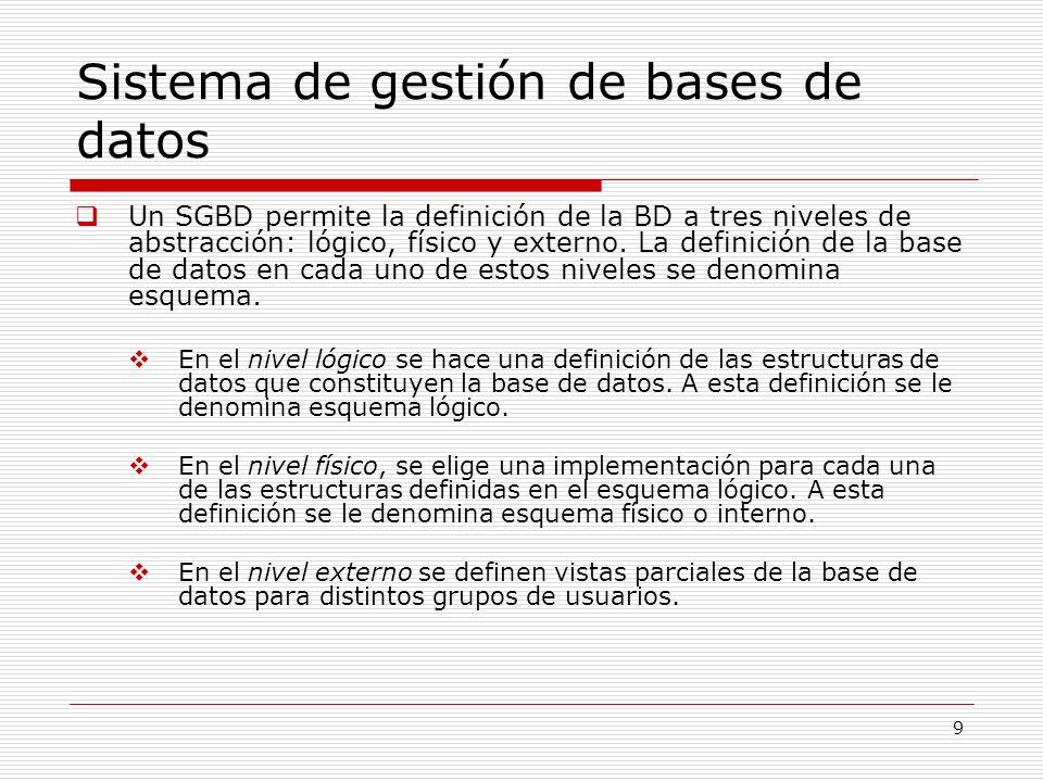 9 Sistema de gestión de bases de datos Un SGBD permite la definición de la BD a tres niveles de abstracción: lógico, físico y externo. La definición d