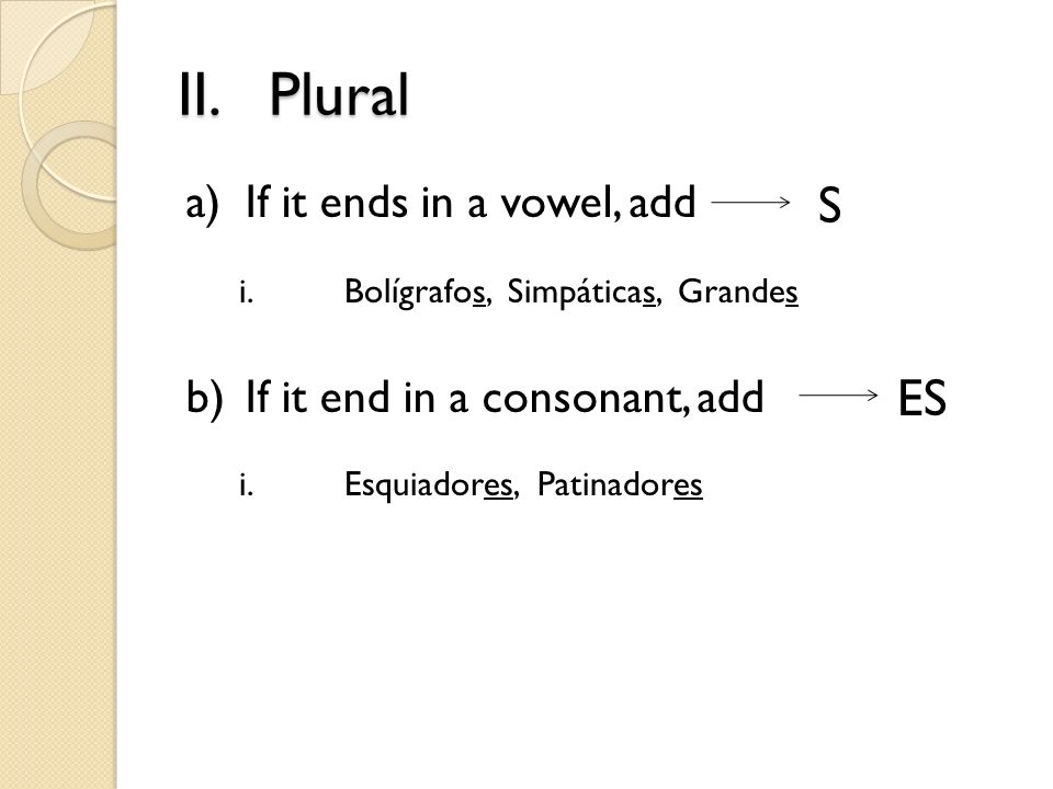 II. Plural a)If it ends in a vowel, add b)If it end in a consonant, add i.
