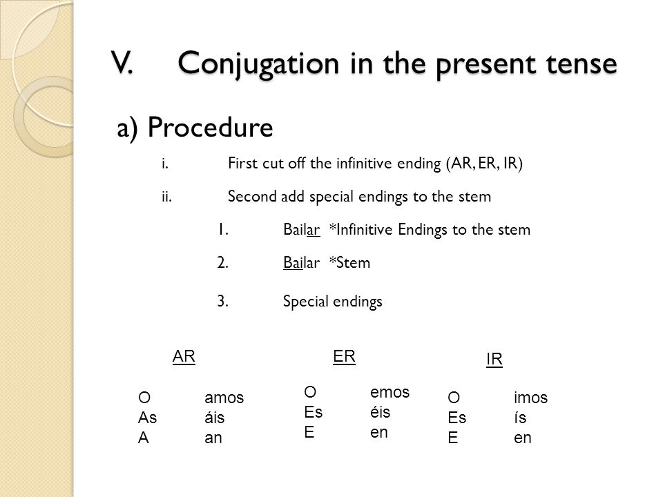V.Conjugation in the present tense a) Procedure i.First cut off the infinitive ending (AR, ER, IR) ii.Second add special endings to the stem 1.