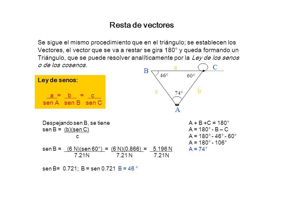 Suma de vectores Cuando se necesita sumar dos o más magnitudes escalares de la misma especia se hace aritméticamente. Por ejemplo: 10 cm + 7 cm = 17 c