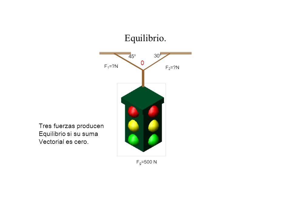 EQUILIBRIO Haga clic aquí para ver el ejemplo de equilibrio. 1.Báscula.Báscula. Un cuerpo se encuentra en equilibrio si y sólo si la suma vectorial de