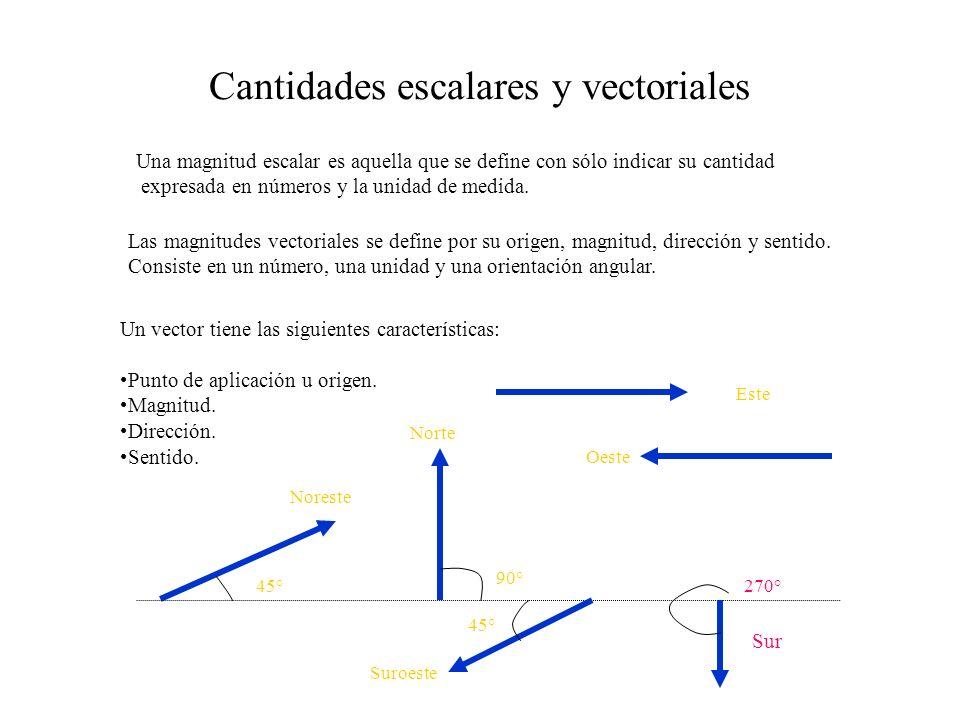 División con Notación científica. Cuando se dividen dos términos en forma exponencial y con la misma base, se restan los exponentes (al exponente del