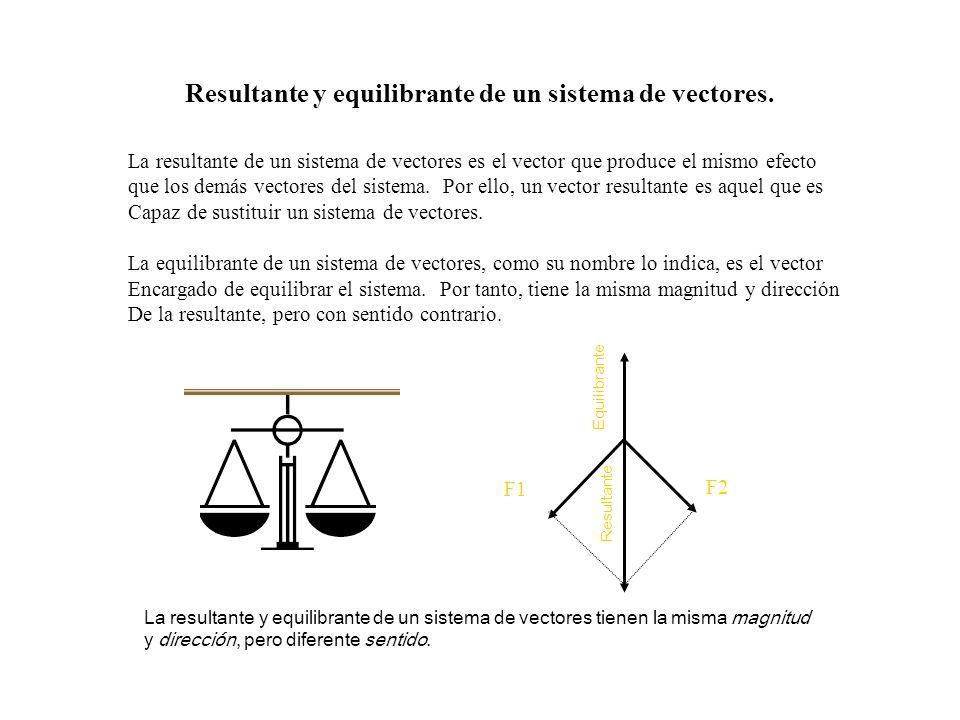 Cantidades escalares y vectoriales Una magnitud escalar es aquella que se define con sólo indicar su cantidad expresada en números y la unidad de medi
