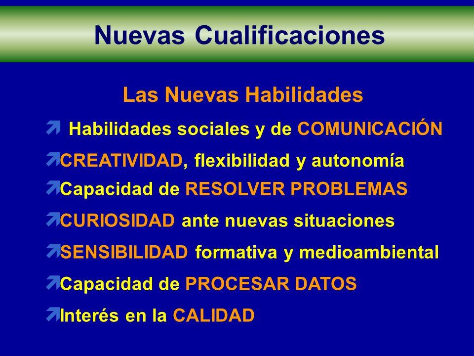 Habilidades sociales y de COMUNICACIÓN Nuevas Cualificaciones Las Nuevas Habilidades Interés en la CALIDAD CREATIVIDAD, flexibilidad y autonomía Capac