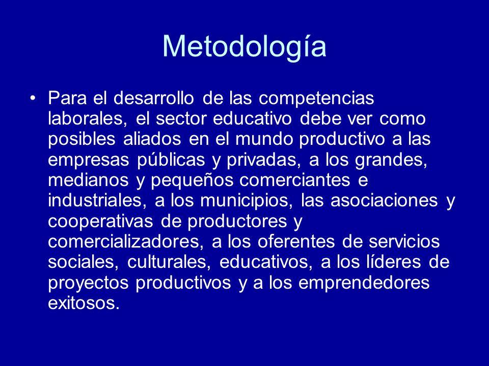 Metodología Para el desarrollo de las competencias laborales, el sector educativo debe ver como posibles aliados en el mundo productivo a las empresas