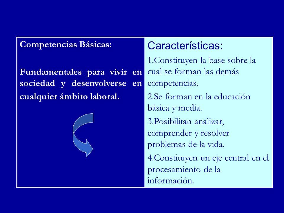 Competencias Básicas: Fundamentales para vivir en sociedad y desenvolverse en cualquier ámbito laboral. Características: 1.Constituyen la base sobre l
