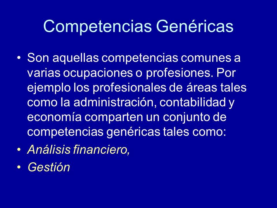 Competencias Genéricas Son aquellas competencias comunes a varias ocupaciones o profesiones. Por ejemplo los profesionales de áreas tales como la admi