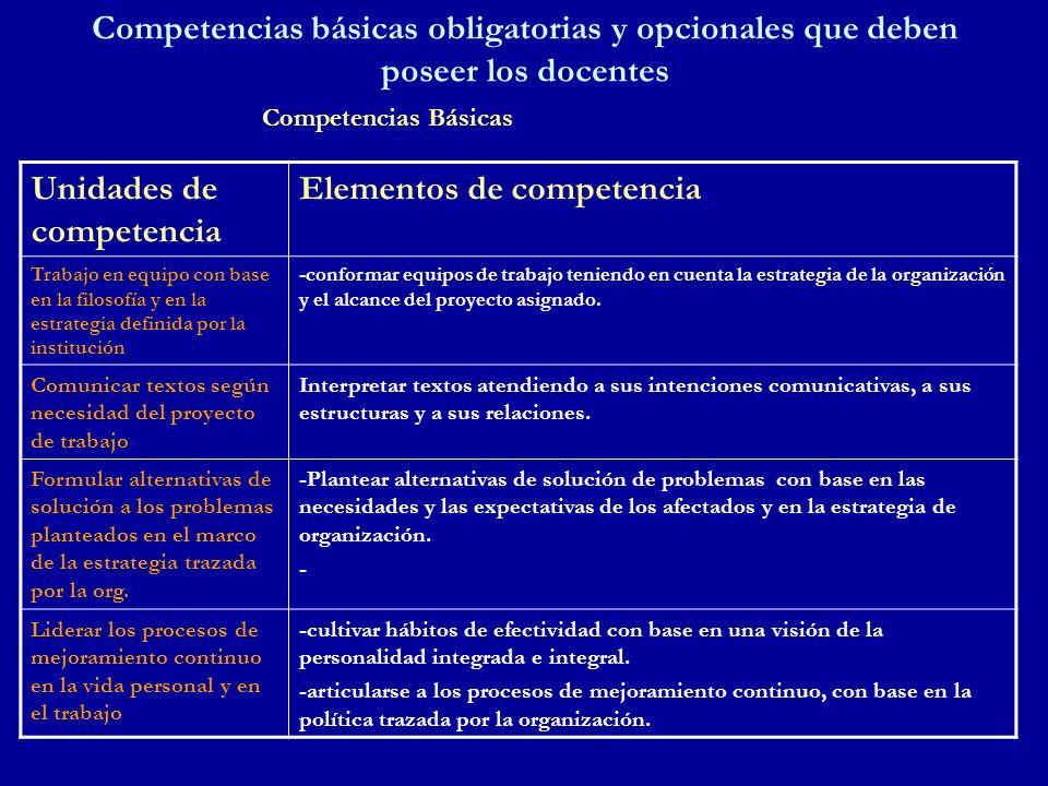 Competencias básicas obligatorias y opcionales que deben poseer los docentes Unidades de competencia Elementos de competencia Trabajo en equipo con ba