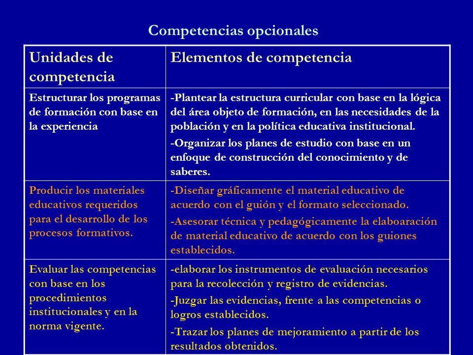 Competencias opcionales Unidades de competencia Elementos de competencia Estructurar los programas de formación con base en la experiencia -Plantear l