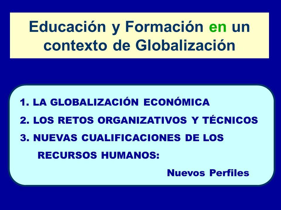 Educación y Formación en un contexto de Globalización 1. LA GLOBALIZACIÓN ECONÓMICA 2. LOS RETOS ORGANIZATIVOS Y TÉCNICOS 3. NUEVAS CUALIFICACIONES DE