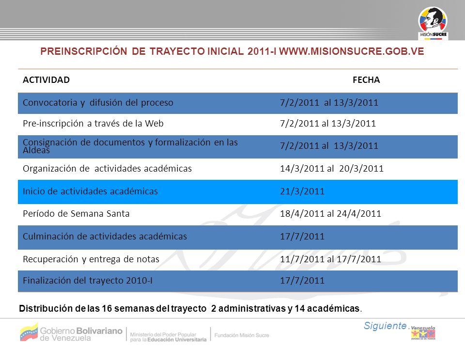 Siguiente… ACTIVIDADFECHA Convocatoria y difusión del proceso7/2/2011 al 13/3/2011 Pre-inscripción a través de la Web7/2/2011 al 13/3/2011 Consignación de documentos y formalización en las Aldeas 7/2/2011 al 13/3/2011 Organización de actividades académicas14/3/2011 al 20/3/2011 Inicio de actividades académicas 21/3/2011 Período de Semana Santa18/4/2011 al 24/4/2011 Culminación de actividades académicas 17/7/2011 Recuperación y entrega de notas11/7/2011 al 17/7/2011 Finalización del trayecto 2010-I17/7/2011 Distribución de las 16 semanas del trayecto 2 administrativas y 14 académicas.