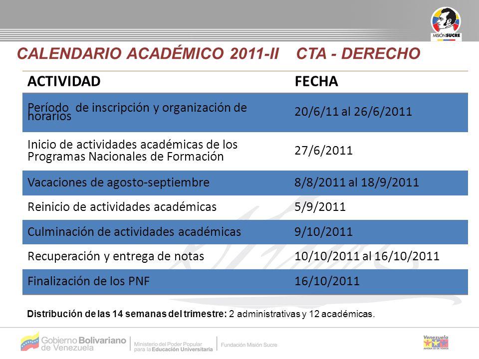 Calendario Académico 2009-I- CTA-Derecho: CALENDARIO ACADÉMICO 2011-II CTA - DERECHO ACTIVIDADFECHA Período de inscripción y organización de horarios 20/6/11 al 26/6/2011 Inicio de actividades académicas de los Programas Nacionales de Formación 27/6/2011 Vacaciones de agosto-septiembre8/8/2011 al 18/9/2011 Reinicio de actividades académicas5/9/2011 Culminación de actividades académicas9/10/2011 Recuperación y entrega de notas10/10/2011 al 16/10/2011 Finalización de los PNF16/10/2011 Distribución de las 14 semanas del trimestre: 2 administrativas y 12 académicas.