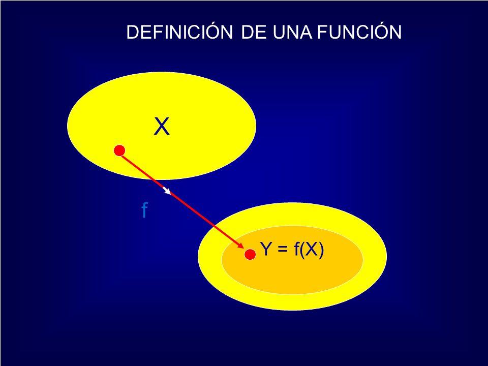 X Y = f(X) f DEFINICIÓN DE UNA FUNCIÓN